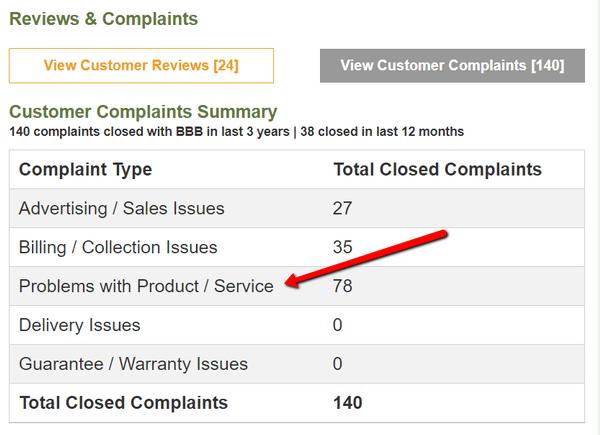 Primerica Reviews Scam