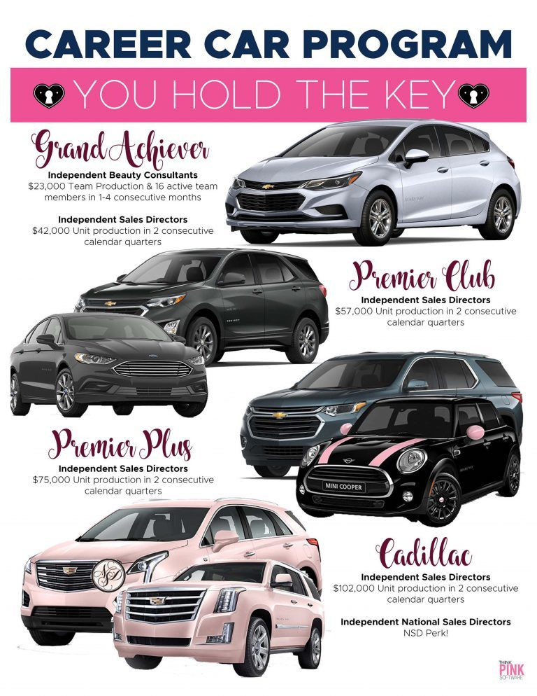mary kay career car program