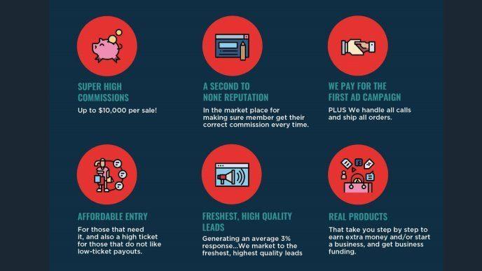30 day success formula facts