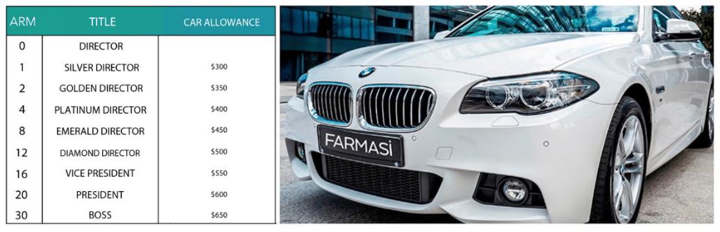Farmasi Car Allowance.
