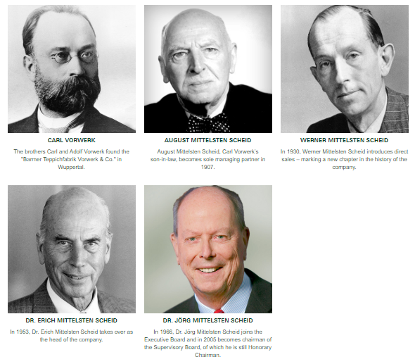 Founders of Vorwerk