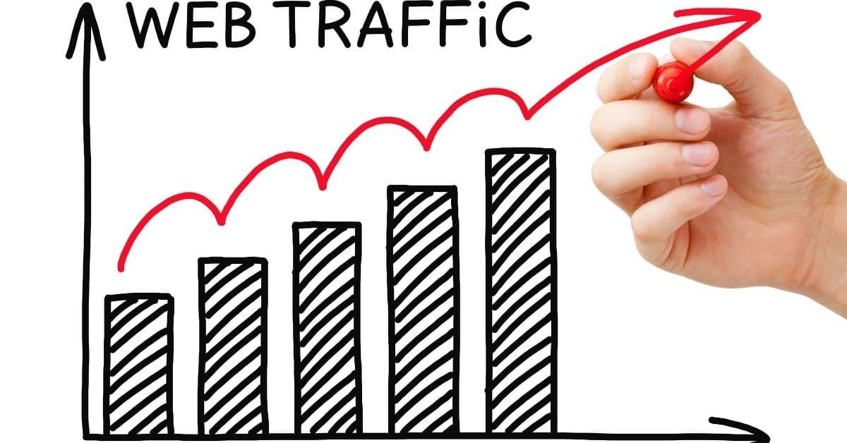 Website Traffic Chart